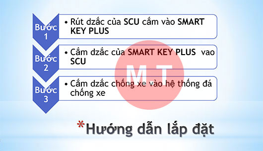 smart-key-plus-nang-cap-tba-4-12