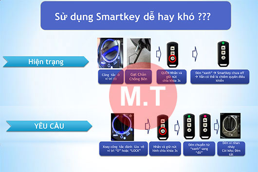 smart-key-plus-nang-cap-tba-4-3